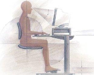Safe ergonomics